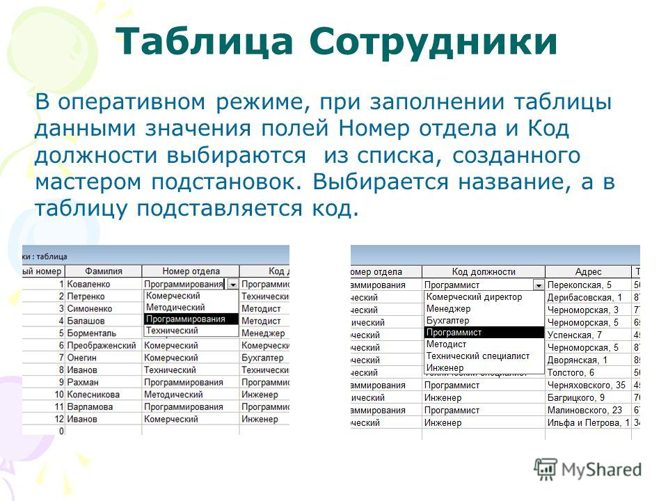 Таблица Сотрудники В оперативном режиме, при заполнении таблицы данными значения полей Номер отдела и Код должности выбираются из списка, созданного мастером подстановок. Выбирается название, а в таблицу подставляется код.