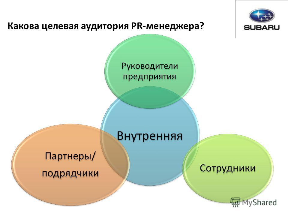 Какова целевая аудитория PR-менеджера? Внутренняя Руководители предприятия Сотрудники Партнеры/ подрядчики