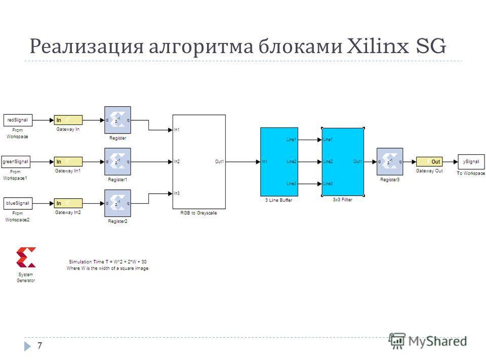 Реализация алгоритма блоками Xilinx SG 7