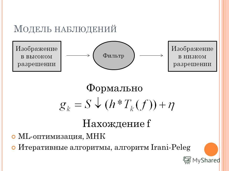 М ОДЕЛЬ НАБЛЮДЕНИЙ Изображение в высоком разрешении Изображение в низком разрешении Фильтр Формально Нахождение f ML-оптимизация, МНК Итеративные алгоритмы, алгоритм Irani-Peleg