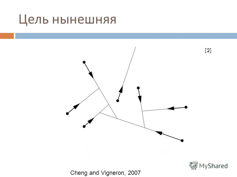 Цель нынешняя [2] Cheng and Vigneron, 2007