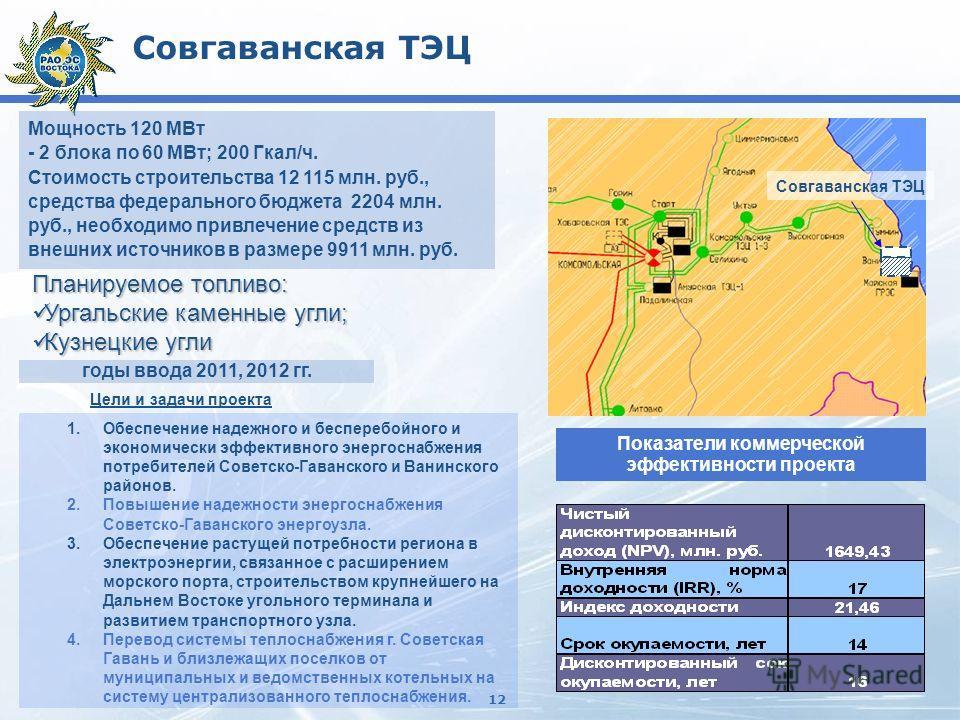 12 Совгаванская ТЭЦ Мощность 120 МВт - 2 блока по 60 МВт; 200 Гкал/ч. Стоимость строительства 12 115 млн. руб., средства федерального бюджета 2204 млн. руб., необходимо привлечение средств из внешних источников в размере 9911 млн. руб. Планируемое то