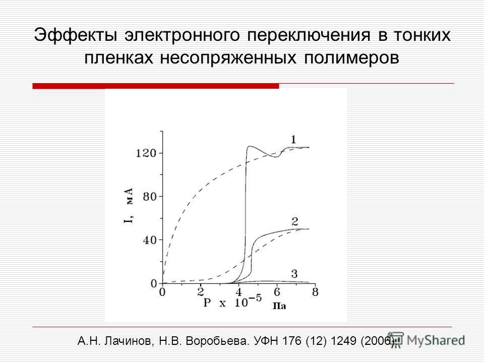 Эффекты электронного переключения в тонких пленках несопряженных полимеров А.Н. Лачинов, Н.В. Воробьева. УФН 176 (12) 1249 (2006).
