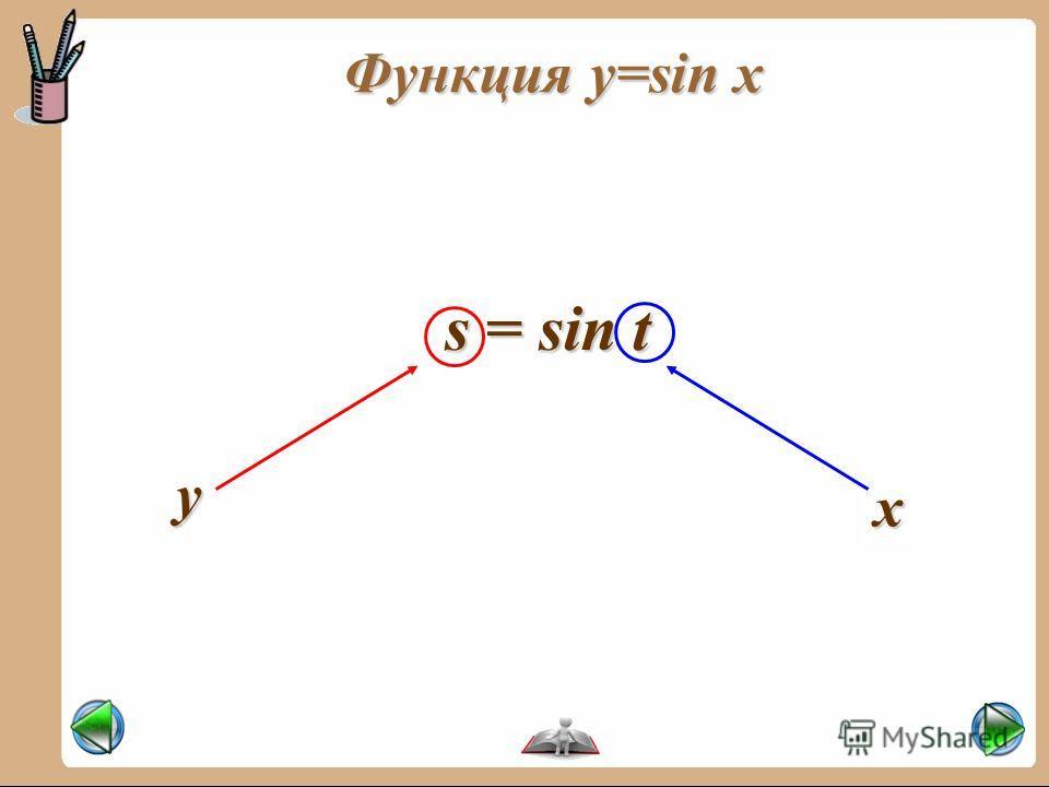 Функция y=sin x s = sin t y x