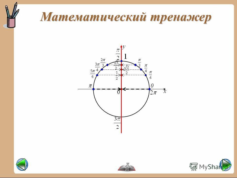 Математический тренажер 0 x y 0