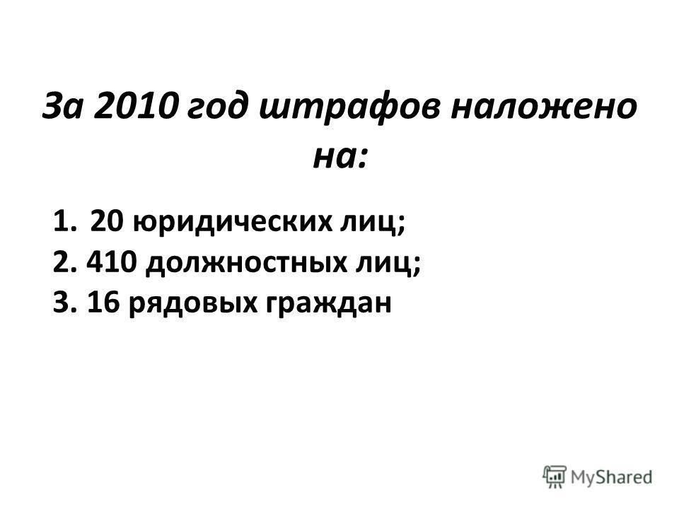 За 2010 год штрафов наложено на: 1. 20 юридических лиц; 2. 410 должностных лиц; 3. 16 рядовых граждан