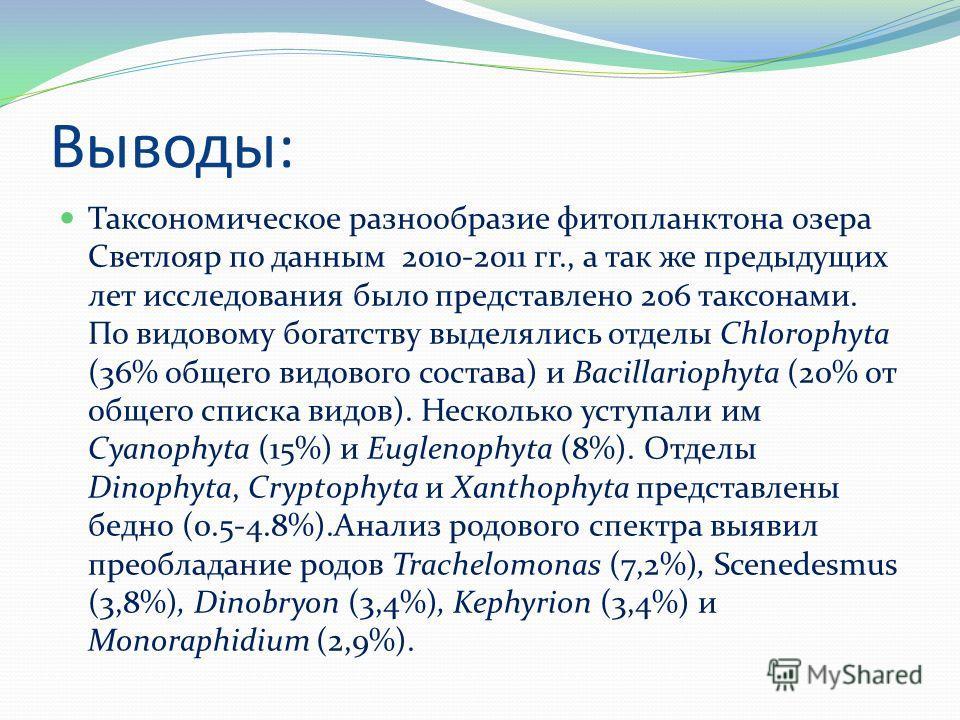 Выводы: Таксономическое разнообразие фитопланктона озера Светлояр по данным 2010-2011 гг., а так же предыдущих лет исследования было представлено 206 таксонами. По видовому богатству выделялись отделы Chlorophyta (36% общего видового состава) и Bacil