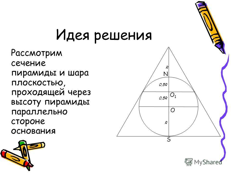 Идея решения Рассмотрим сечение пирамиды и шара плоскостью, проходящей через высоту пирамиды параллельно стороне основания N S O O1O1 0,5R R R