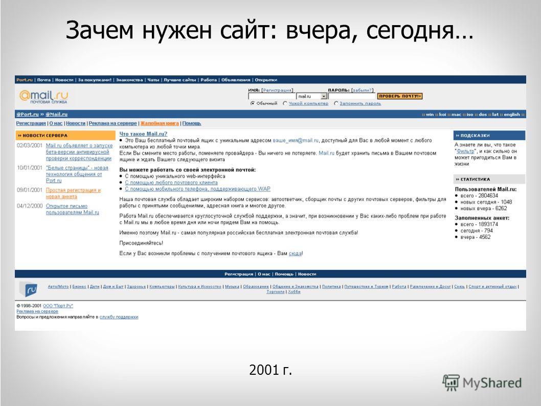 Зачем нужен сайт: вчера, сегодня… 2001 г.