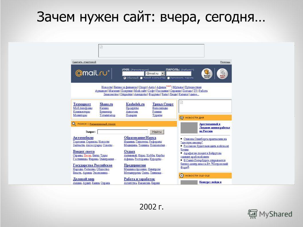 Зачем нужен сайт: вчера, сегодня… 2002 г.