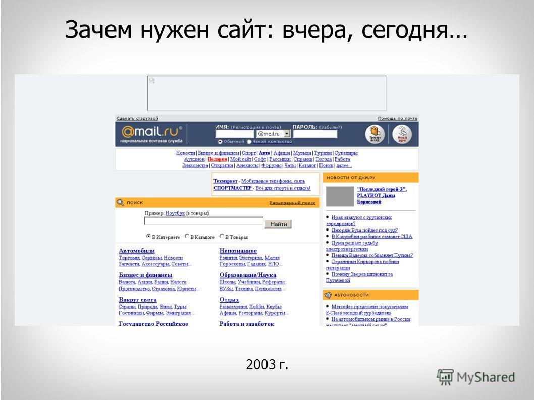 Зачем нужен сайт: вчера, сегодня… 2003 г.
