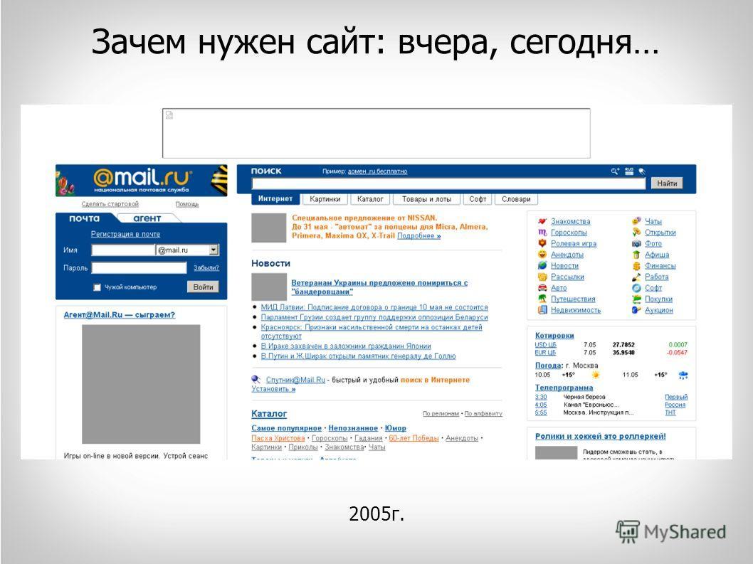 Зачем нужен сайт: вчера, сегодня… 2005г.