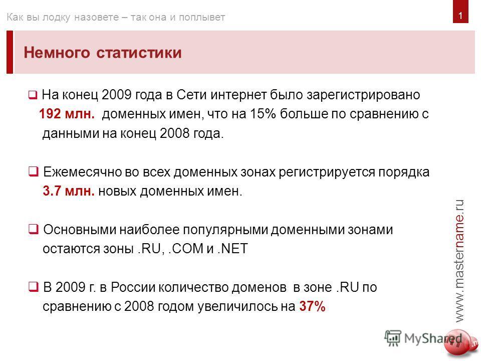 1 Немного статистики www.mastername.ru Как вы лодку назовете – так она и поплывет На конец 2009 года в Сети интернет было зарегистрировано 192 млн. доменных имен, что на 15% больше по сравнению с данными на конец 2008 года. Ежемесячно во всех доменны