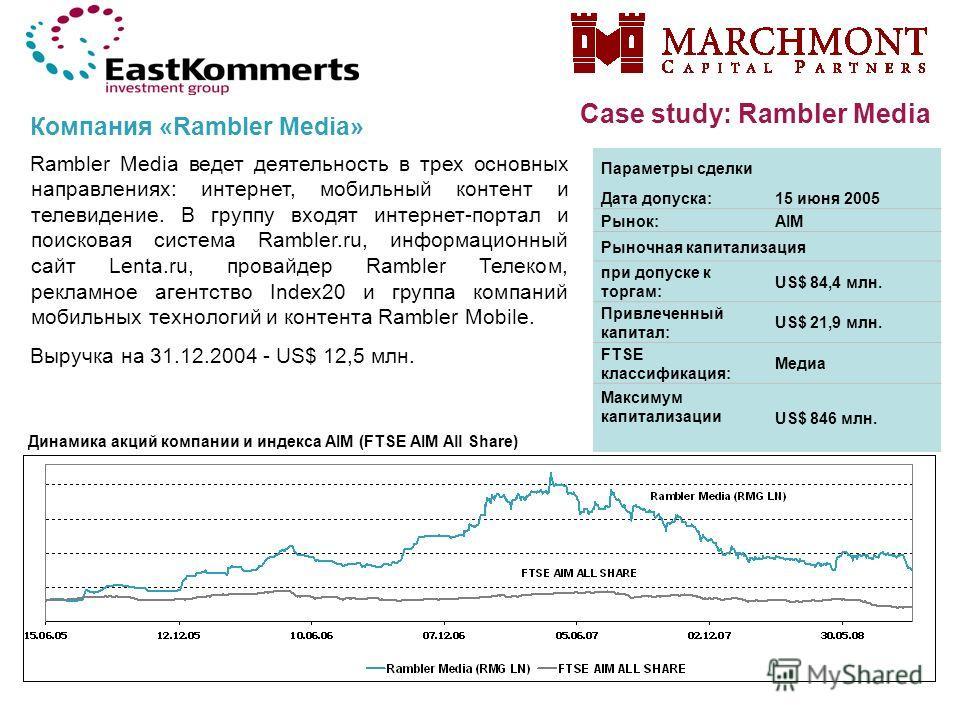 Case study: Rambler Media Компания «Rambler Media» Rambler Media ведет деятельность в трех основных направлениях: интернет, мобильный контент и телевидение. В группу входят интернет-портал и поисковая система Rambler.ru, информационный сайт Lenta.ru,