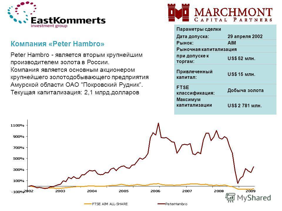 Компания «Peter Hambro» Peter Hambro - является вторым крупнейшим производителем золота в России. Компания является основным акционером крупнейшего золотодобывающего предприятия Амурской области ОАО