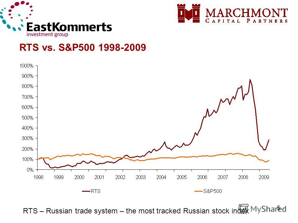 5 RTS vs. S&P500 1998-2009 RTS – Russian trade system – the most tracked Russian stock index