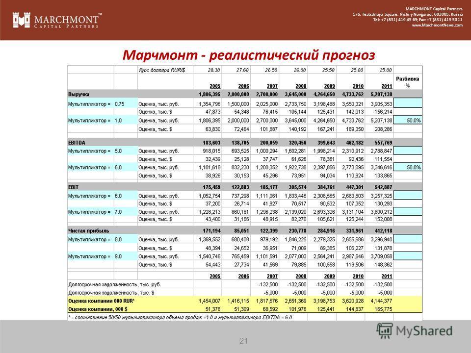 MARCHMONT Capital Partners 5/6, Teatralnaya Square, Nizhny Novgorod, 603005, Russia Tel: +7 (831) 419 45 65; Fax: +7 (831) 419 50 11 www.MarchmontNews.com Марчмонт - реалистический прогноз 21
