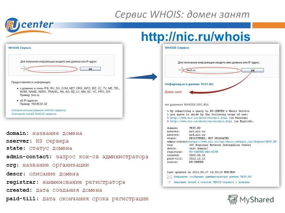 http://nic.ru/whois Сервис WHOIS: домен занят created: дата создания домена domain: название домена nserver: NS сервера state: статус домена admin-contact: запрос кон-ов администратора org: название организации descr: описание домена registrar: наиме