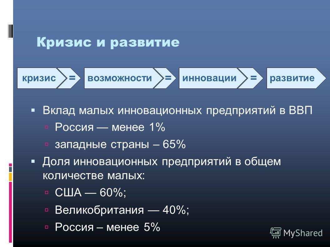 Кризис и развитие Вклад малых инновационных предприятий в ВВП Россия менее 1% западные страны – 65% Доля инновационных предприятий в общем количестве малых: США 60%; Великобритания 40%; Россия – менее 5% кризис = возможности = развитие = инновации