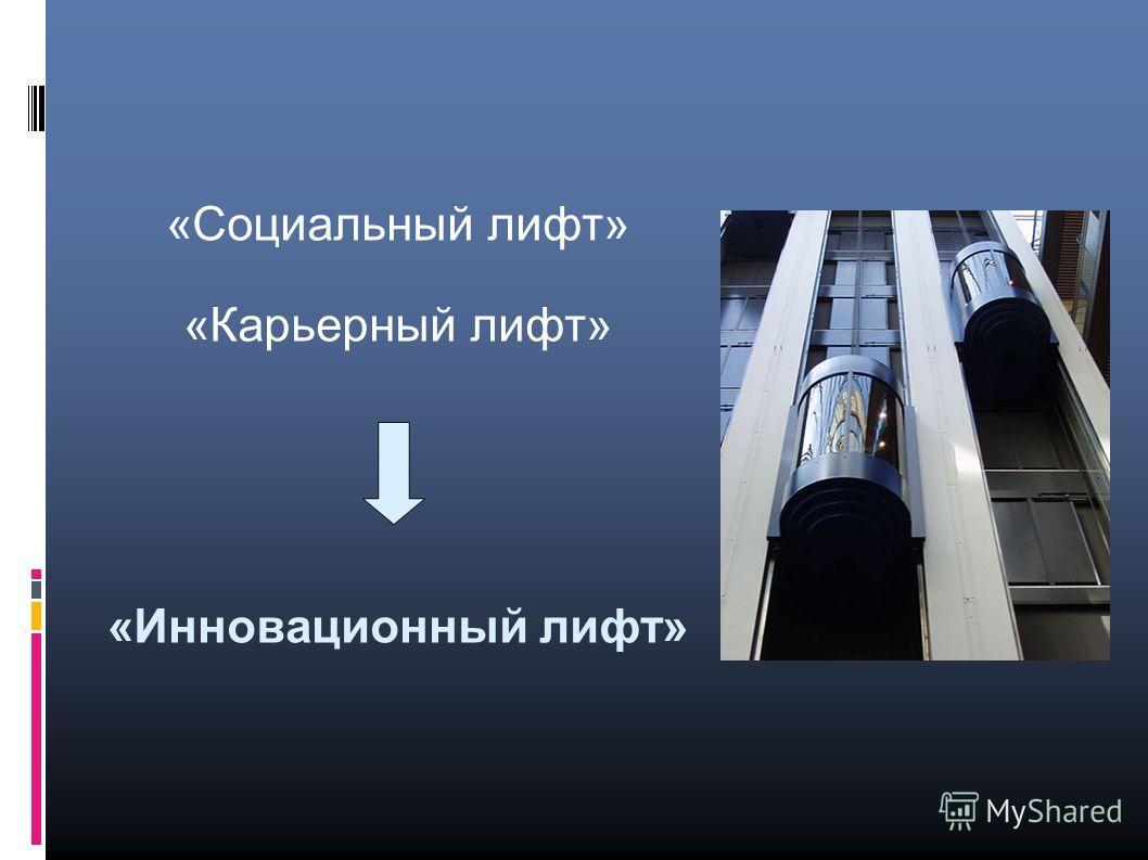 «Социальный лифт» «Карьерный лифт» «Инновационный лифт»