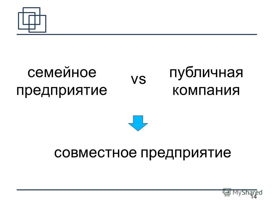 14 vs семейное предприятие публичная компания совместное предприятие
