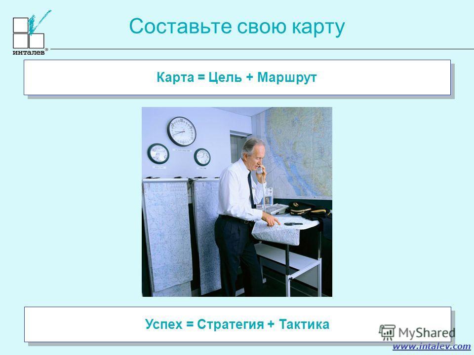 www.intalev.com Составьте свою карту Карта = Цель + Маршрут Успех = Стратегия + Тактика