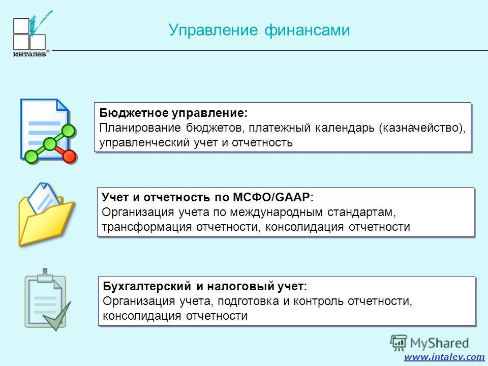 www.intalev.com Управление финансами Бюджетное управление: Планирование бюджетов, платежный календарь (казначейство), управленческий учет и отчетность Бюджетное управление: Планирование бюджетов, платежный календарь (казначейство), управленческий уче