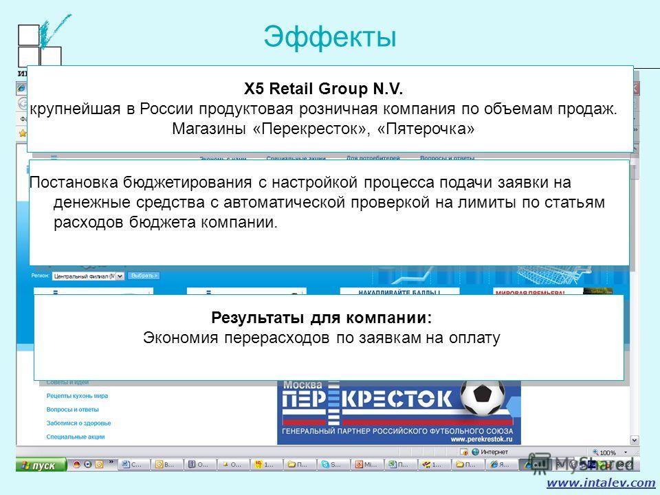 www.intalev.com Эффекты X5 Retail Group N.V. крупнейшая в России продуктовая розничная компания по объемам продаж. Магазины «Перекресток», «Пятерочка» X5 Retail Group N.V. крупнейшая в России продуктовая розничная компания по объемам продаж. Магазины