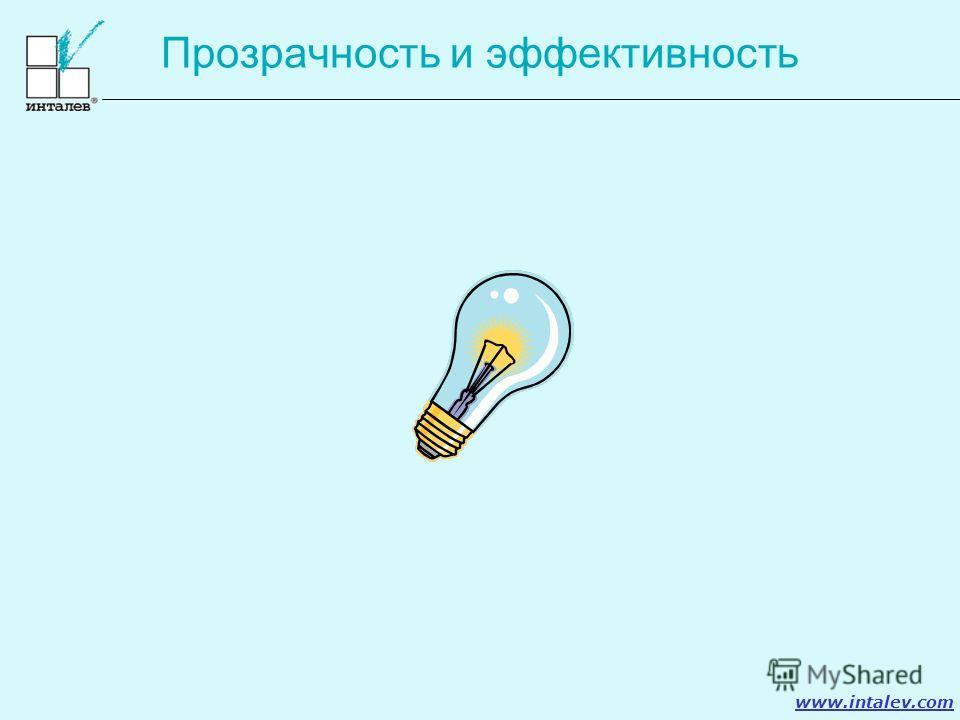 www.intalev.com Прозрачность и эффективность