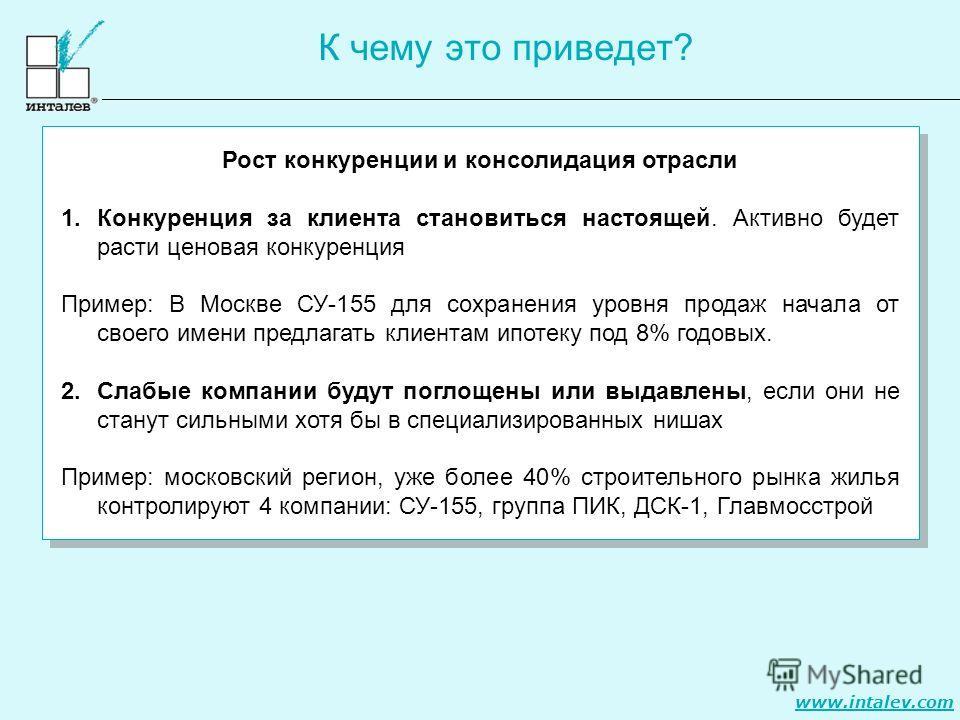 www.intalev.com К чему это приведет? Рост конкуренции и консолидация отрасли 1.Конкуренция за клиента становиться настоящей. Активно будет расти ценовая конкуренция Пример: В Москве СУ-155 для сохранения уровня продаж начала от своего имени предлагат