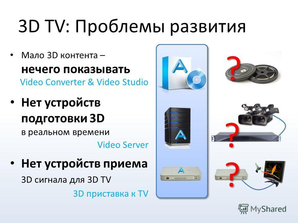 Мало 3D контента – нечего показывать Нет устройств подготовки 3D в реальном времени Нет устройств приема 3D сигнала для 3D TV 6 ? ? ? Video Converter & Video Studio Video Server 3D приставка к TV 3D TV: Проблемы развития