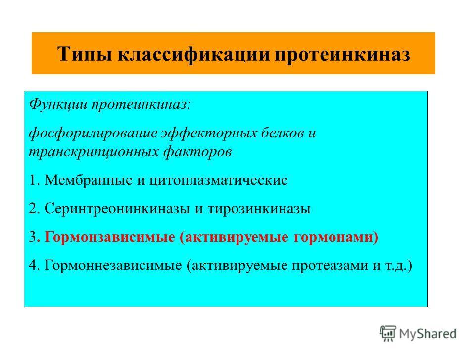 Типы классификации протеинкиназ Функции протеинкиназ: фосфорилирование эффекторных белков и транскрипционных факторов 1. Мембранные и цитоплазматические 2. Серинтреонинкиназы и тирозинкиназы 3. Гормонзависимые (активируемые гормонами) 4. Гормоннезави
