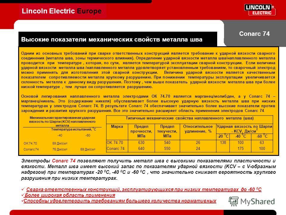 Lincoln Electric Europe Conarc 74 Высокие показатели механических свойств металла шва Одним из основных требований при сварке ответственных конструкций является требование к ударной вязкости сварного соединения (металла шва, зоны термического влияния