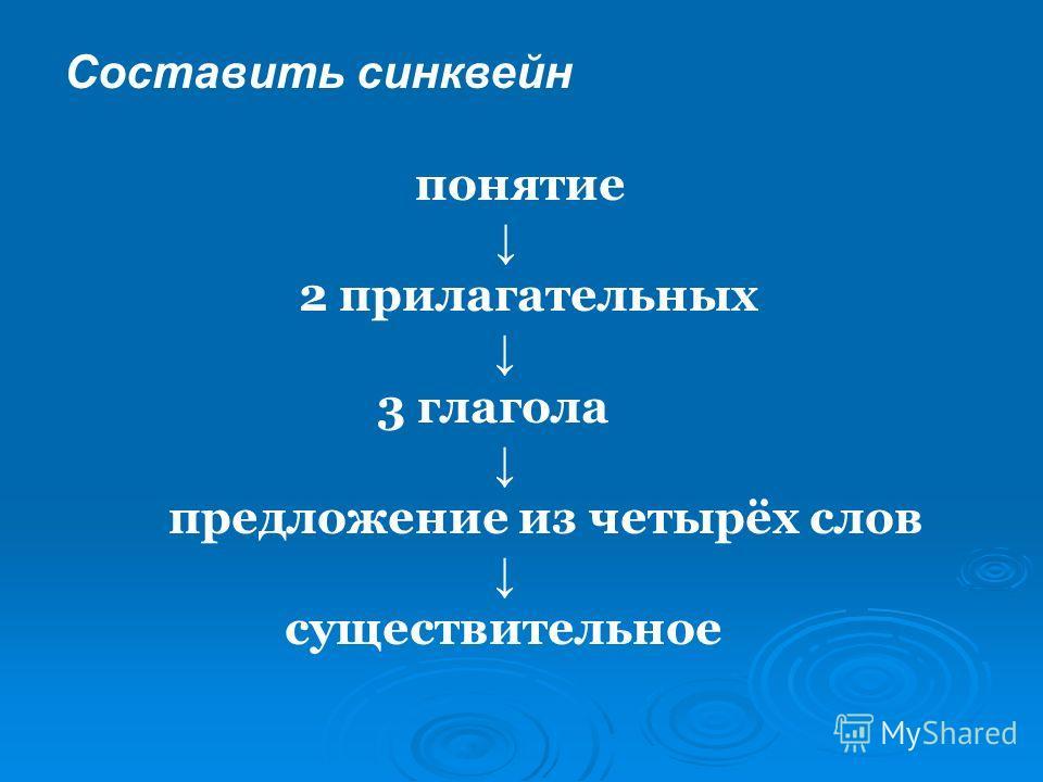 Составить синквейн понятие 2 прилагательных 3 глагола предложение из четырёх слов существительное