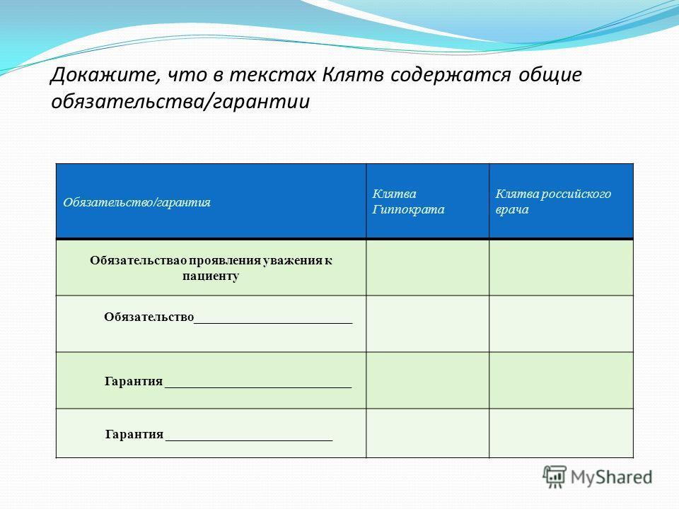 Докажите, что в текстах Клятв содержатся общие обязательства/гарантии Обязательство/гарантия Клятва Гиппократа Клятва российского врача Обязательствао проявления уважения к пациенту Обязательство________________________ Гарантия _____________________