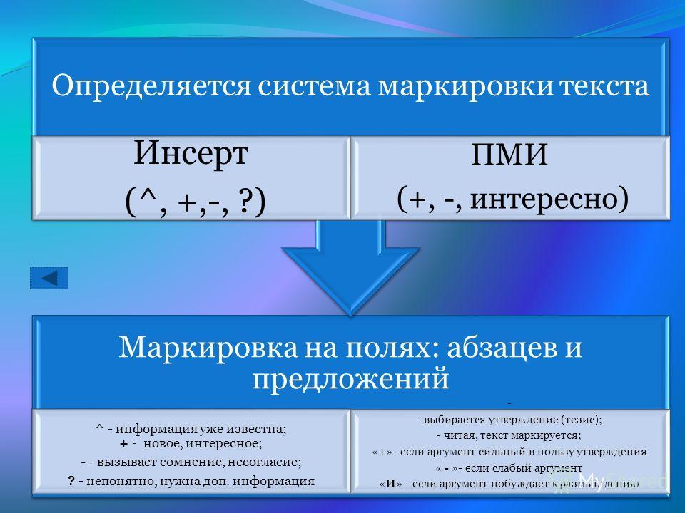 Маркировка на полях: абзацев и предложений ^ - информация уже известна; + - новое, интересное; - - вызывает сомнение, несогласие; ? - непонятно, нужна доп. информация - - выбирается утверждение (тезис); - читая, текст маркируется; «+»- если аргумент
