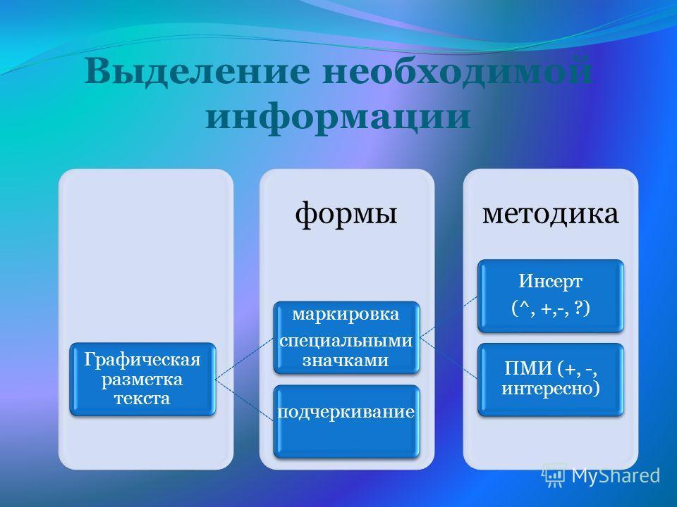 Выделение необходимой информации методикаформы Графическая разметка текста маркировка специальными значками Инсерт (^, +,-, ?) ПМИ (+, -, интересно) подчеркивание