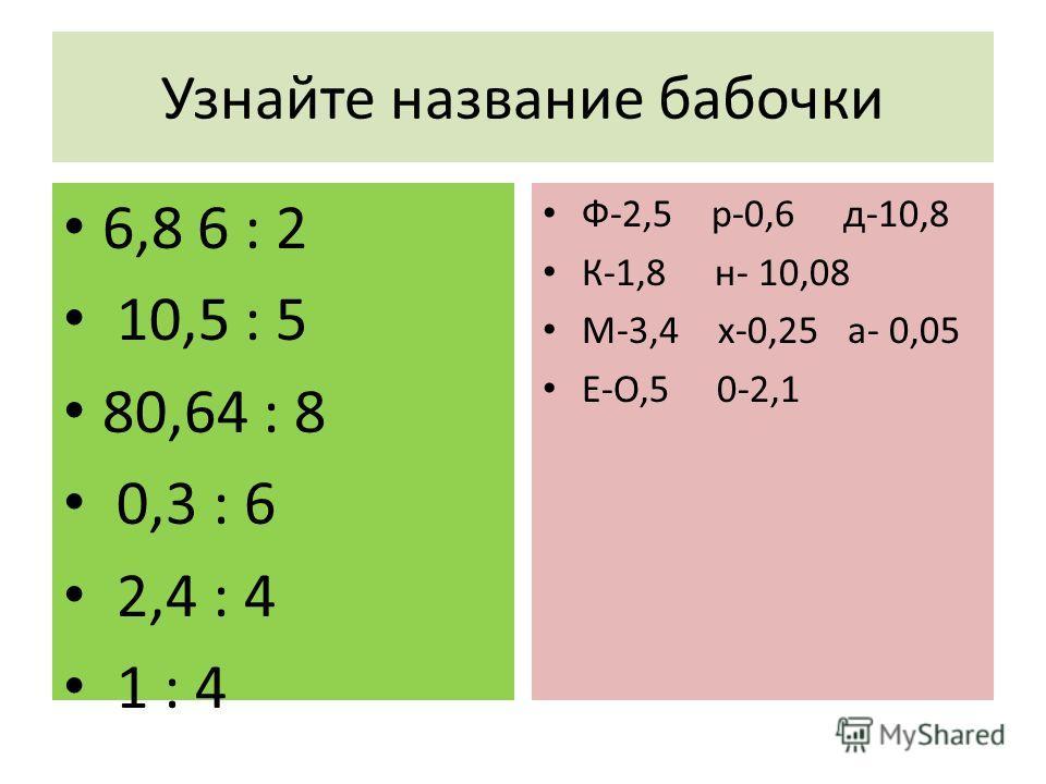 Узнайте название бабочки 6,8 6 : 2 10,5 : 5 80,64 : 8 0,3 : 6 2,4 : 4 1 : 4 Ф-2,5 р-0,6 д-10,8 К-1,8 н- 10,08 М-3,4 х-0,25 а- 0,05 Е-О,5 0-2,1