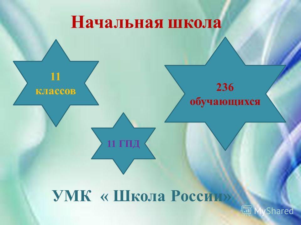 Начальная школа 11 ГПД 11 классов 236 обучающихся УМК « Школа России»