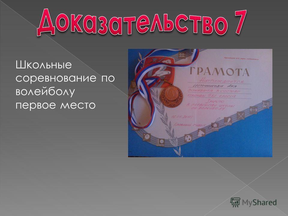 Наши награды : Районные соревно- вания по волейболу 3 место (девушки)
