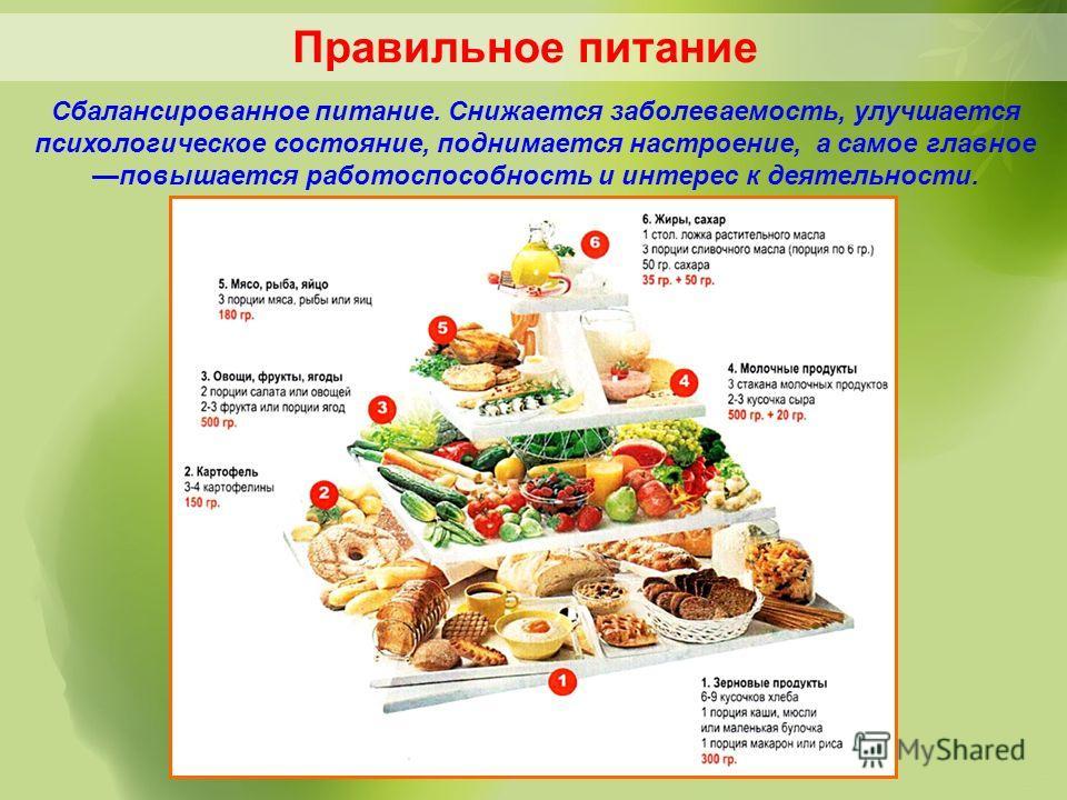 Правильное питание Сбалансированное питание. Снижается заболеваемость, улучшается психологическое состояние, поднимается настроение, а самое главное повышается работоспособность и интерес к деятельности.