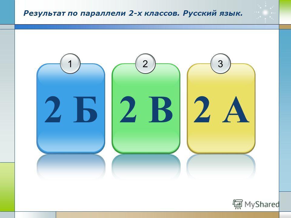 Результат по параллели 2-х классов. Русский язык. 2 Б 1 2 В 2 2 А 3