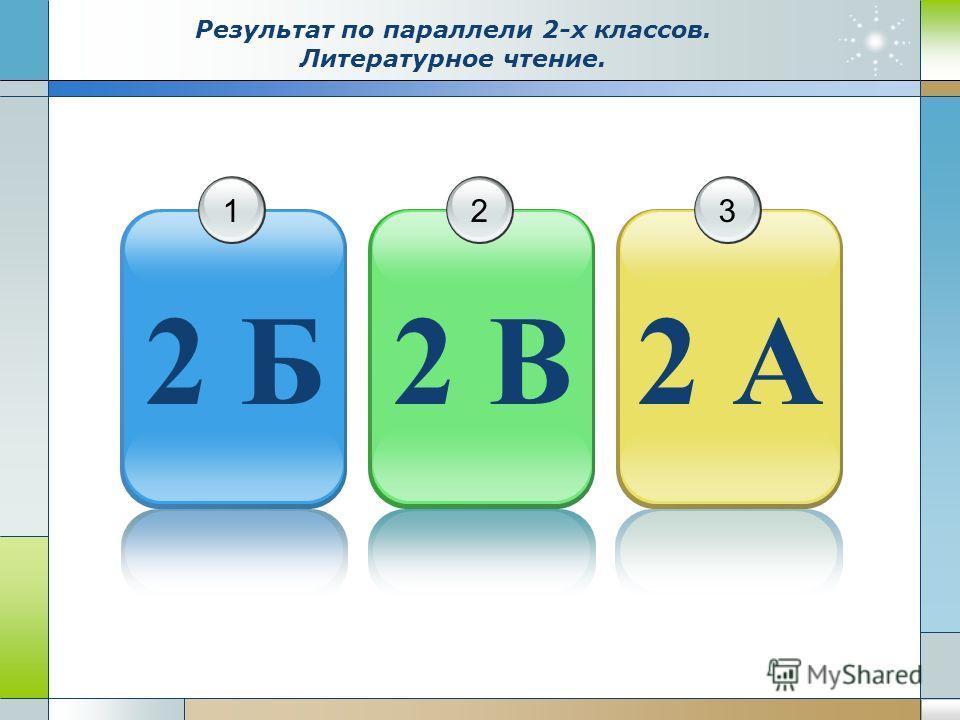 Результат по параллели 2-х классов. Литературное чтение. 2 Б 1 2 В 2 2 А 3