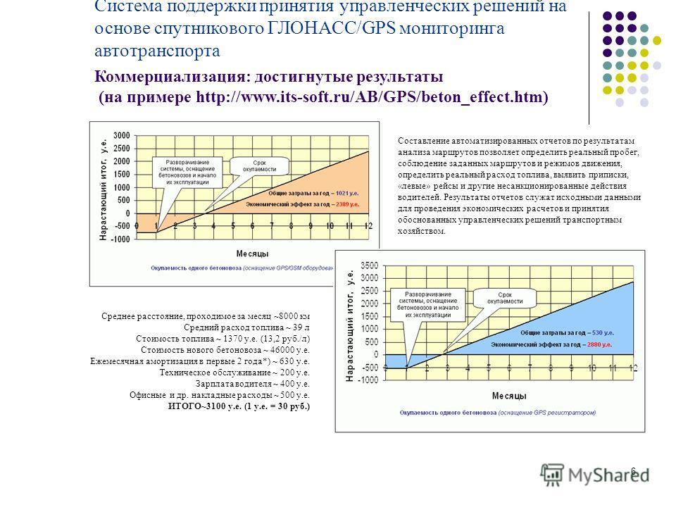 6 Система поддержки принятия управленческих решений на основе спутникового ГЛОНАСС/GPS мониторинга автотранспорта Среднее расстояние, проходимое за месяц ~8000 км Средний расход топлива ~ 39 л Стоимость топлива ~ 1370 у.е. (13,2 руб./л) Стоимость нов