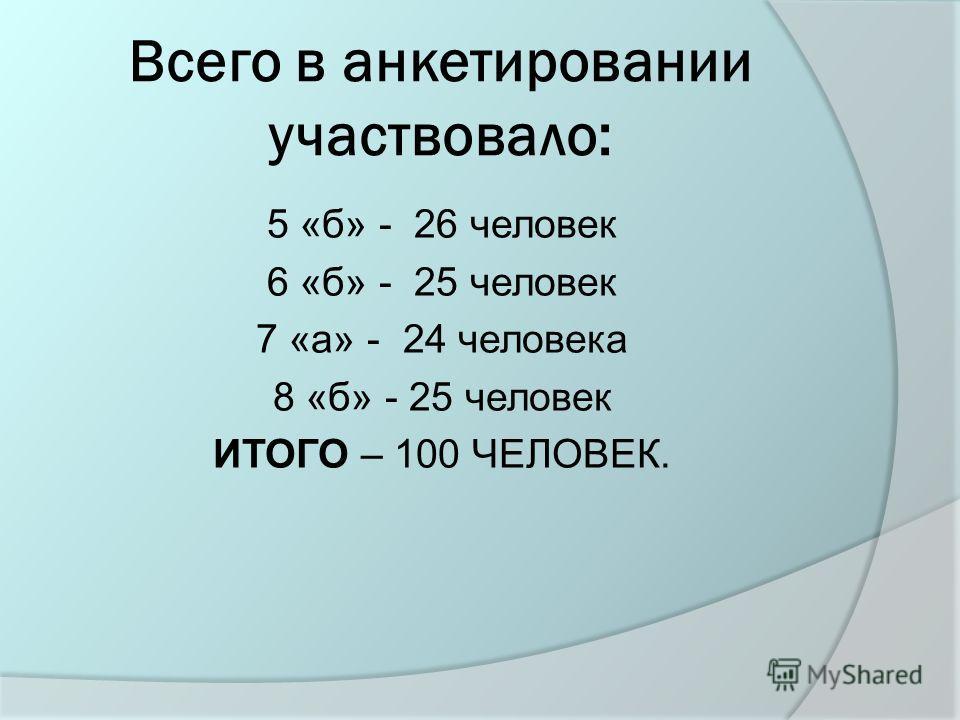 Всего в анкетировании участвовало: 5 «б» - 26 человек 6 «б» - 25 человек 7 «а» - 24 человека 8 «б» - 25 человек ИТОГО – 100 ЧЕЛОВЕК.