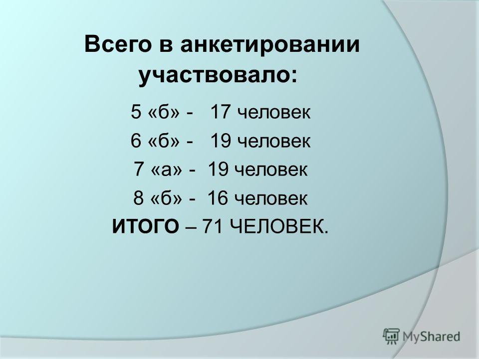 Всего в анкетировании участвовало: 5 «б» - 17 человек 6 «б» - 19 человек 7 «а» - 19 человек 8 «б» - 16 человек ИТОГО – 71 ЧЕЛОВЕК.