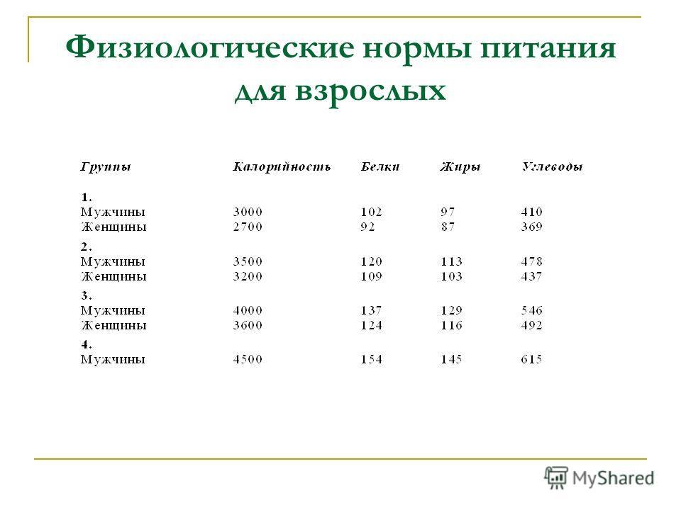 Продовольственная безопасность – это способность государства стабильно обеспечивать все население страны продовольствием по медицинским нормам и требованиям. 2500 ккал/сутки получает лишь 1/3 населения Земли Россия - 2200 ккал/сутки Страны Африки - 2