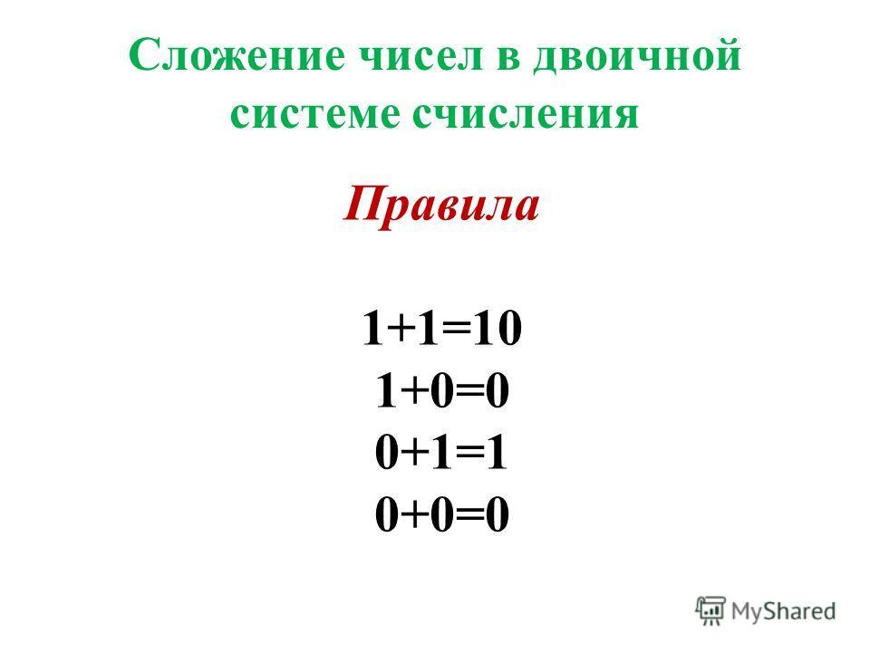 Сложение чисел в двоичной системе счисления Правила 1+1=10 1+0=0 0+1=1 0+0=0
