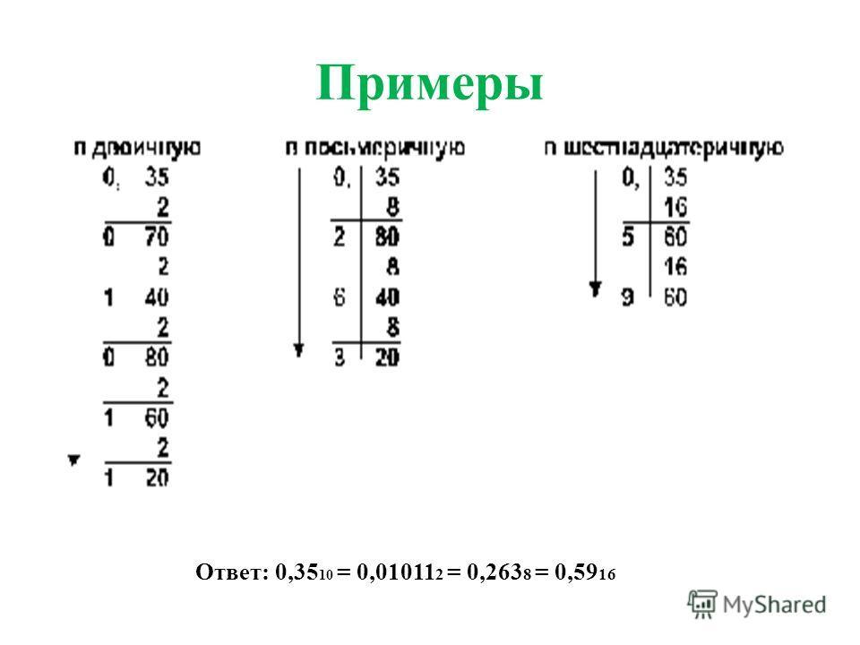 Примеры Ответ: 0,35 10 = 0,01011 2 = 0,263 8 = 0,59 16