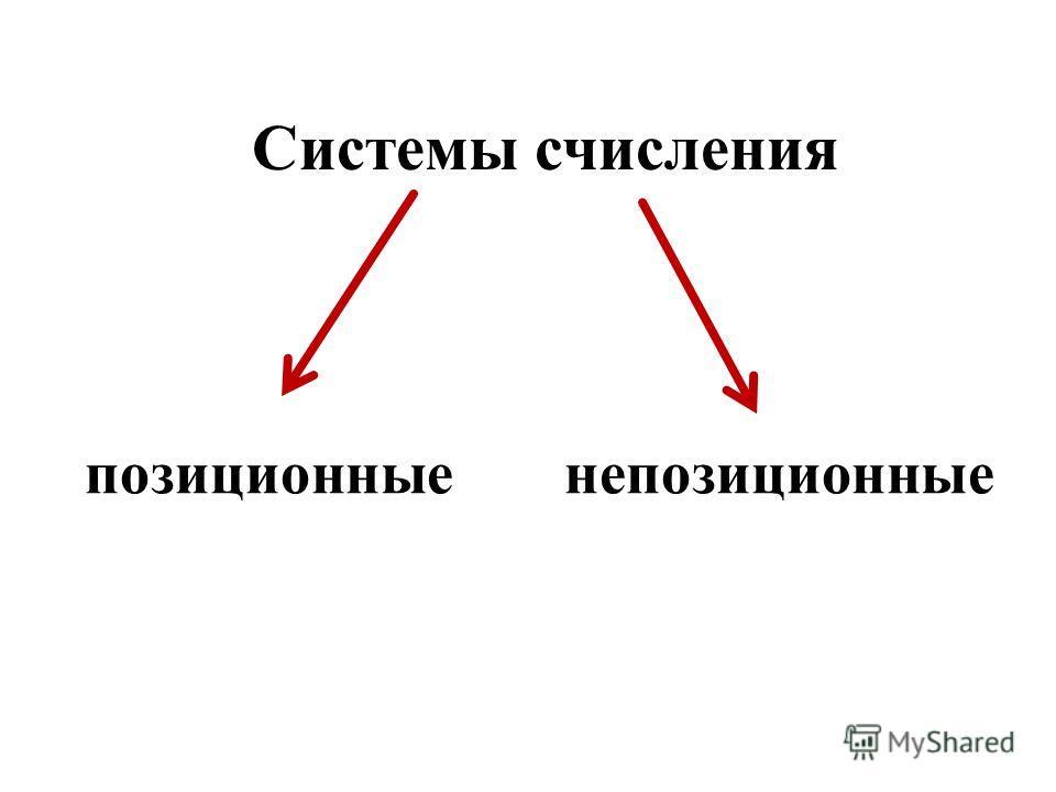 Системы счисления позиционныенепозиционные